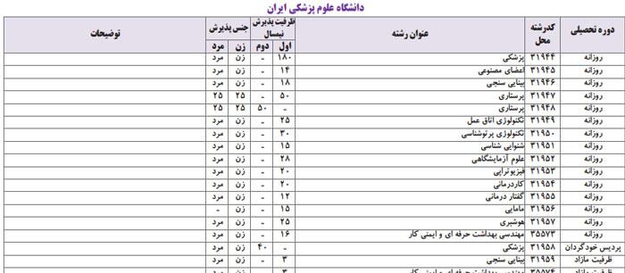 رشته های تحربی دانشگاه علوم پزشکی ایران
